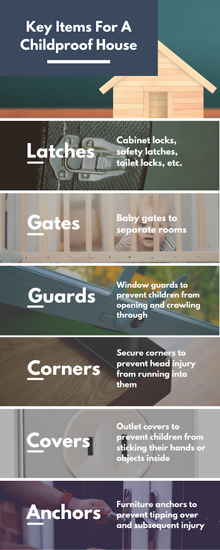 Childproofing House Infographic