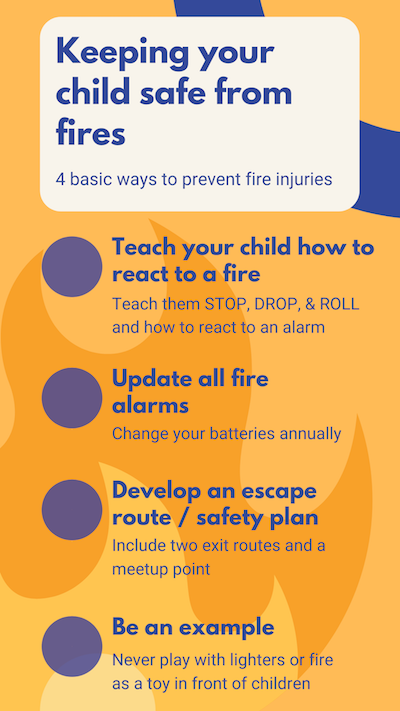 Child Fire Safety Infographic